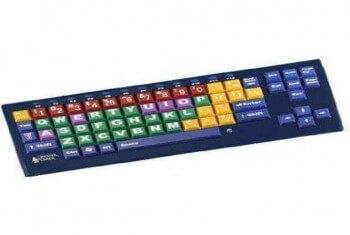 Wireless Bluetooth Keyboards