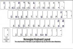 Norwegian Keyboard Stickers