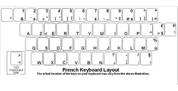 Keyboards Transparent Stickers
