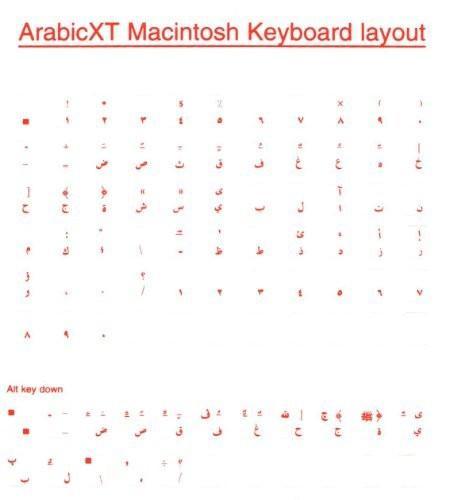 Arabic Overlays Stickers Transparent Language Macintosh Keyboard