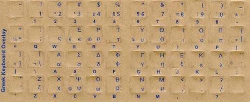 Greek language bilingual Keyboard Stickers - Bilanguage Overlays