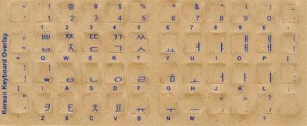 Transparent Korean Keyboard Language Bilingual Stickers